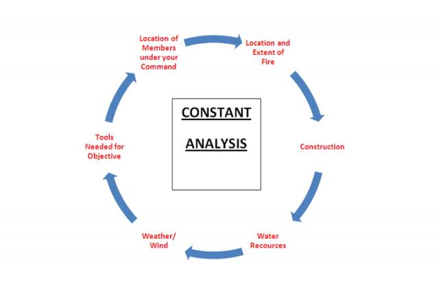 sa-analysis_11276841